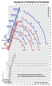 Аренда гусеничного крана СКГ 40-63 +7(926)579-83-29